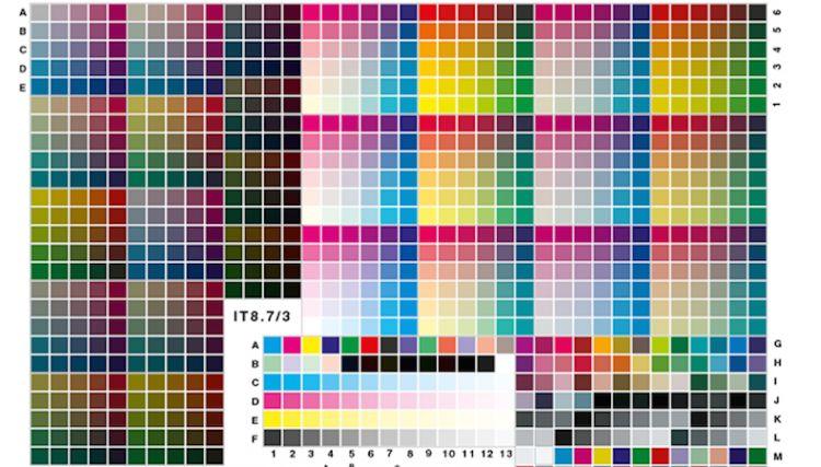 Artigo: Entendendo calibração e perfis de cor